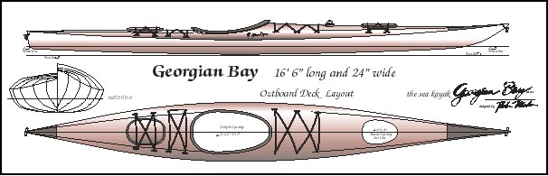 Cedar Strip Kayak Plans & Kits : Noahsmarine.com